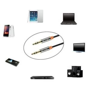 aLLreLi® 6.6ft Male to Male 3.5mm Audio Cable Black3