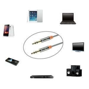 aLLreLi® 6.6ft Male to Male 3.5mm Audio Cable Gray2