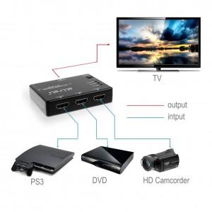 3 ports HDMI Switcher2