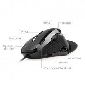 aLLreLi Wired Vertical Mouse5