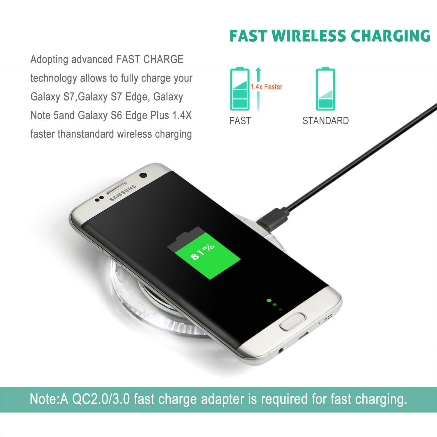 Allreli Fast Wireless Charger Pad W Charge 3 0 Qi